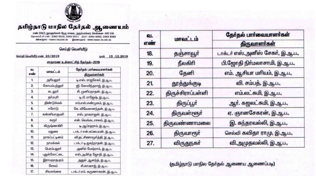உள்ளாட்சி தேர்தல் : 27 மாவட்டங்களுக்கு தேர்தல் பார்வையாளர்கள்நியமனம்..!